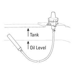 Tanktop Top Off-Take System