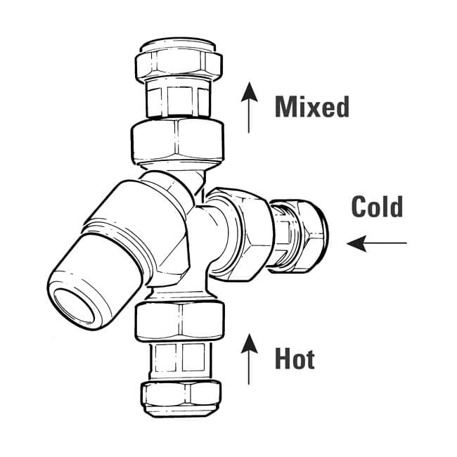 Inta Thermostatic Mixing Valve