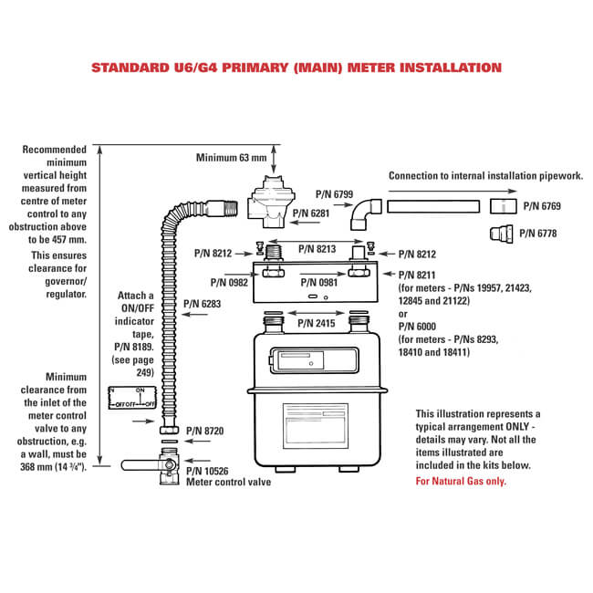 G4 NATURAL GAS METER WITH INSTALLATION KIT U6