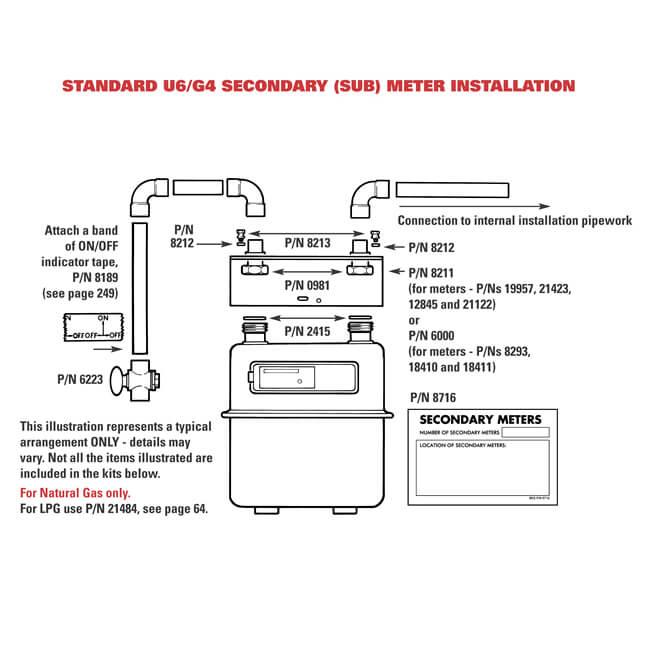 U6 Secondary Gas Meter Kit 21457 Bes Co Uk